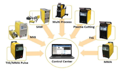 Esiweld Welding Production Management System